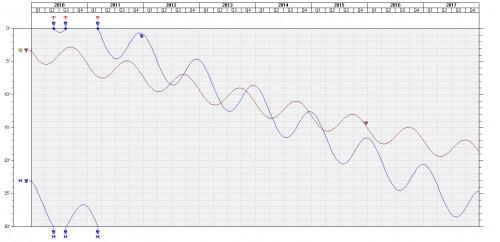 Forecast-2013_pic_01