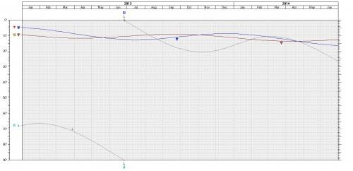 Forecast-2013_pic_03