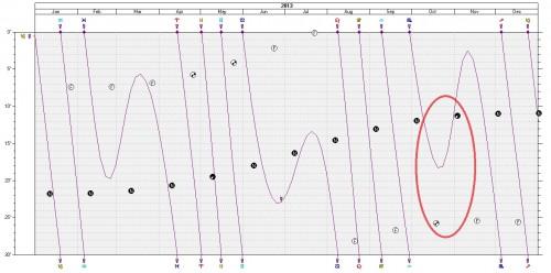 Forecast-2013_pic_05