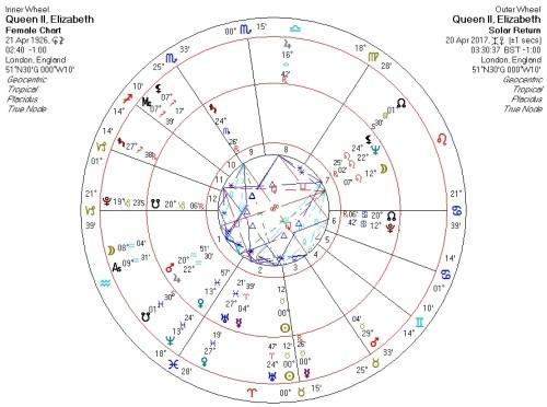 QUEEN_II_ELIZABETH_SORAR_2017