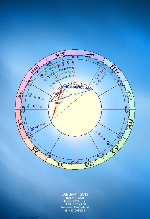 УДАЧНЫЕ И НЕУДАЧНЫЕ ДНИ МЕСЯЦА, Лунный цикл, периоды Луны без курса